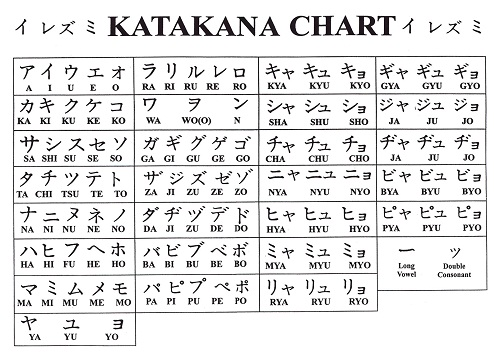 japanese kanji writing The history of kanji where did kanji come japan didn't have its own writing and way of writing had to happen in order to fit kanji to the japanese.